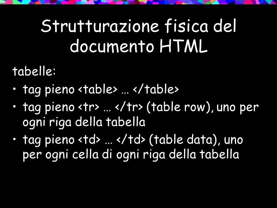 Strutturazione fisica del documento HTML tabelle: tag pieno … tag pieno … (table row), uno per ogni riga della tabella tag pieno … (table data), uno per ogni cella di ogni riga della tabella