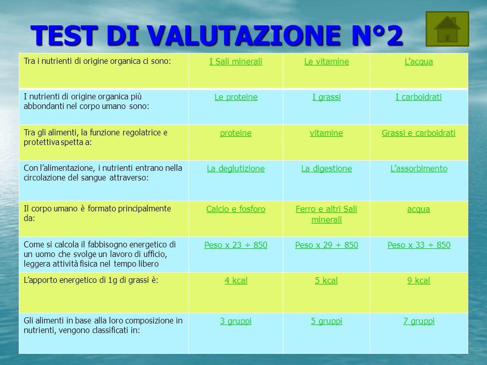 TEST DI VALUTAZIONE N°2 Tra i nutrienti di origine organica ci sono: I Sali mineraliLe vitamineL'acqua I nutrienti di origine organica più abbondanti