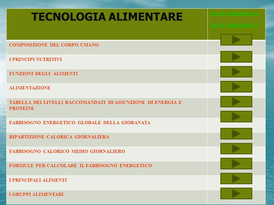 TECNOLOGIA ALIMENTARE Test di valutazione n° 1 Test di valutazione n° 2 COMPOSIZIONE DEL CORPO UMANO I PRINCIPI NUTRITIVI FUNZIONI DEGLI ALIMENTI ALIM