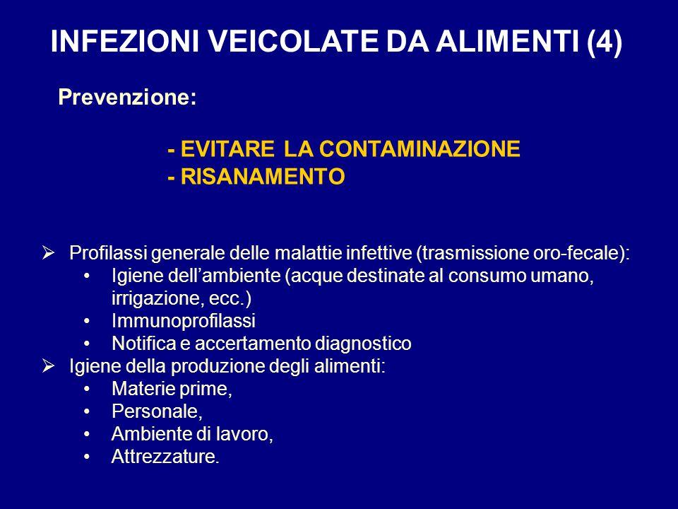 INFEZIONI VEICOLATE DA ALIMENTI (4) Prevenzione:  Profilassi generale delle malattie infettive (trasmissione oro-fecale): Igiene dell'ambiente (acque