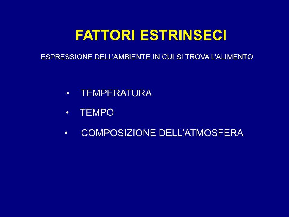 FATTORI ESTRINSECI ESPRESSIONE DELL'AMBIENTE IN CUI SI TROVA L'ALIMENTO TEMPO COMPOSIZIONE DELL'ATMOSFERA TEMPERATURA