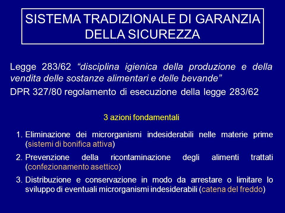 """Legge 283/62 """"disciplina igienica della produzione e della vendita delle sostanze alimentari e delle bevande"""" DPR 327/80 regolamento di esecuzione del"""