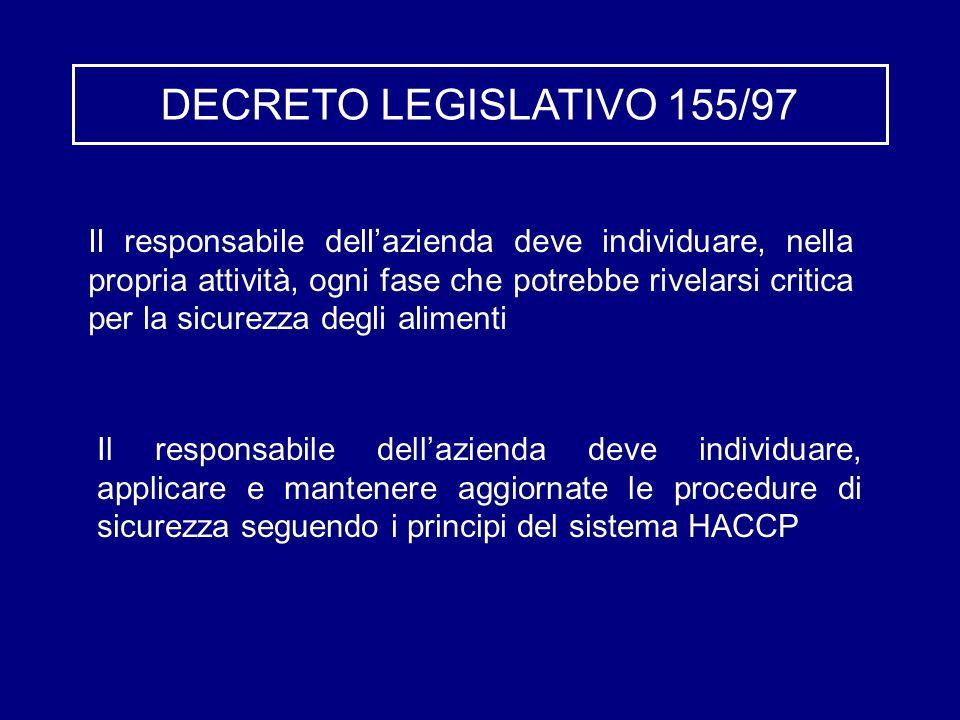 DECRETO LEGISLATIVO 155/97 Il responsabile dell'azienda deve individuare, nella propria attività, ogni fase che potrebbe rivelarsi critica per la sicu