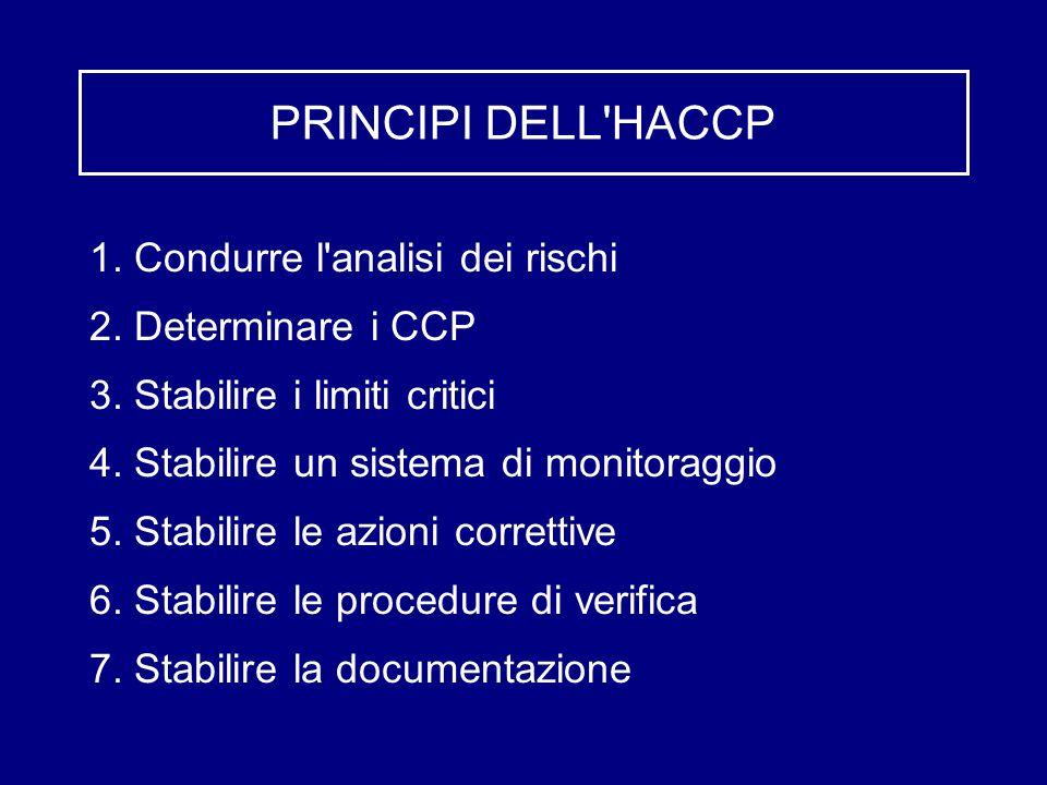 PRINCIPI DELL'HACCP 1. Condurre l'analisi dei rischi 2. Determinare i CCP 3. Stabilire i limiti critici 4. Stabilire un sistema di monitoraggio 5. Sta