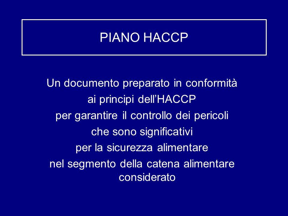 PIANO HACCP Un documento preparato in conformità ai principi dell'HACCP per garantire il controllo dei pericoli che sono significativi per la sicurezz
