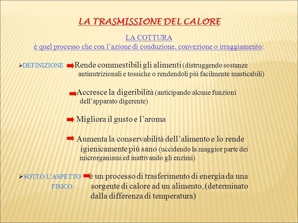 LA TRASMISSIONE DEL CALORE LA COTTURA è quel processo che con l'azione di conduzione, convezione o irraggiamento:  DEFINIZIONE Rende commestibili gli