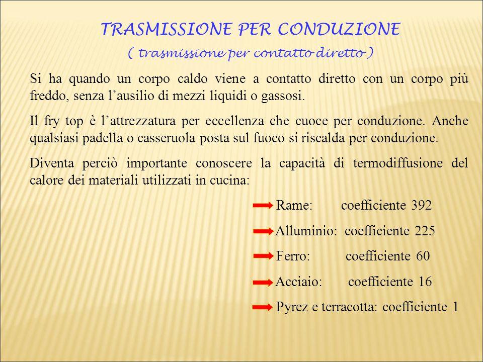 TRASMISSIONE PER CONVEZIONE ( trasmissione mediante fluidi ) Avviene mediante un contatto tra l'alimento e la presenza di fluidi liquidi (acqua, olio) o fluidi gassosi (vapore, aria).