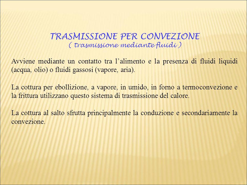 TRASMISSIONE PER CONVEZIONE ( trasmissione mediante fluidi ) Avviene mediante un contatto tra l'alimento e la presenza di fluidi liquidi (acqua, olio)