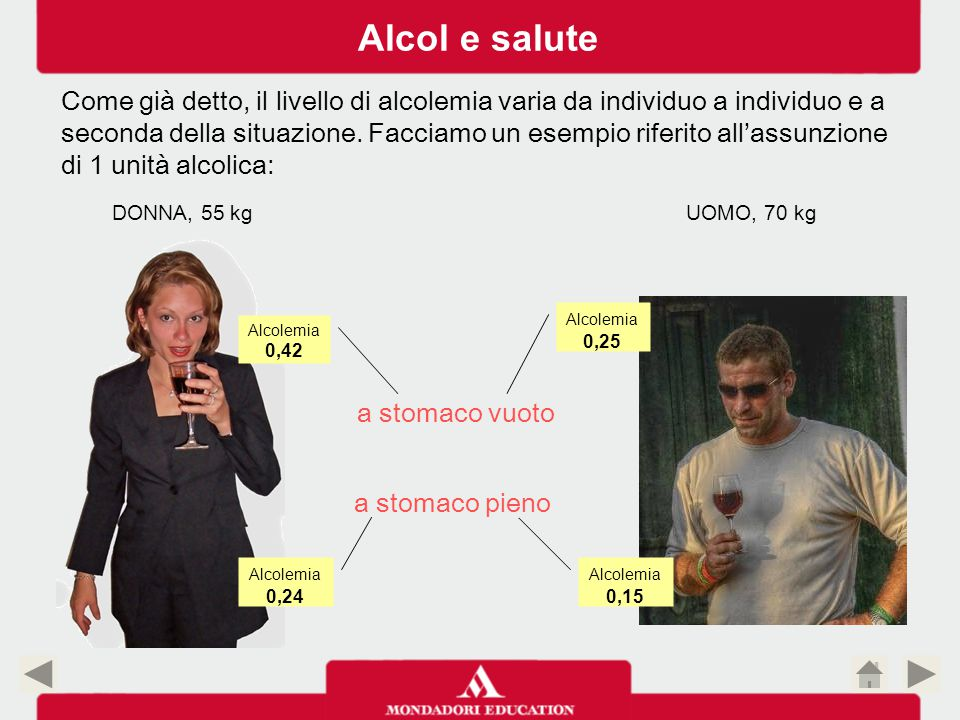 Come già detto, il livello di alcolemia varia da individuo a individuo e a seconda della situazione. Facciamo un esempio riferito all'assunzione di 1