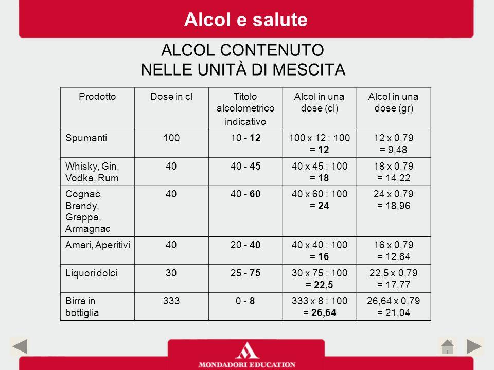 ALCOL CONTENUTO NELLE UNITÀ DI MESCITA ProdottoDose in clTitolo alcolometrico indicativo Alcol in una dose (cl) Alcol in una dose (gr) Spumanti10010 -