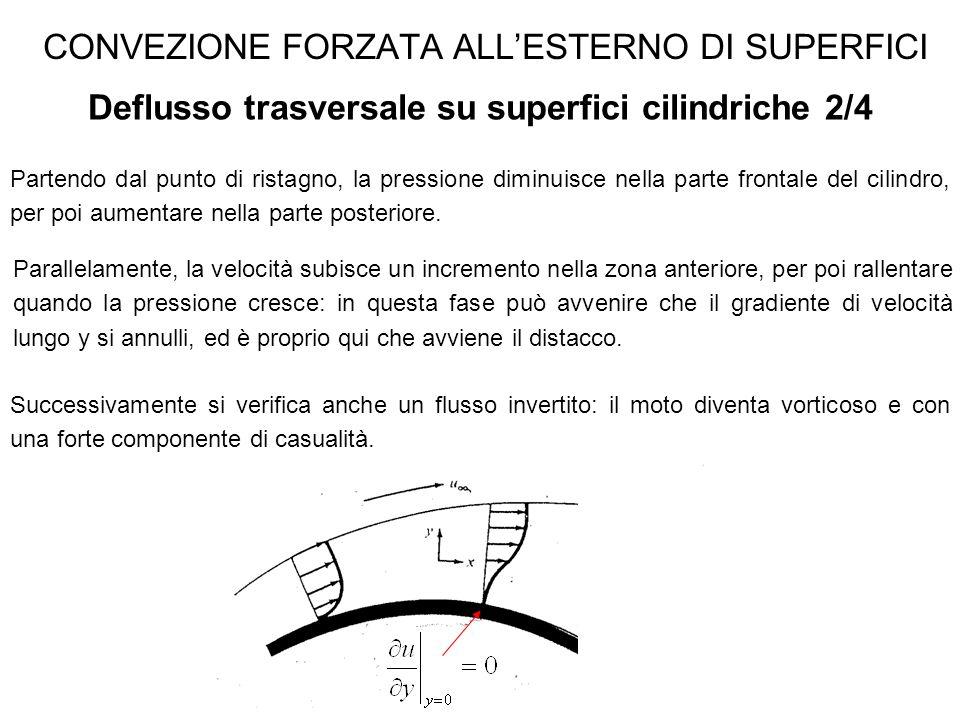 CONVEZIONE FORZATA ALL'ESTERNO DI SUPERFICI Deflusso trasversale su superfici cilindriche 2/4 Partendo dal punto di ristagno, la pressione diminuisce