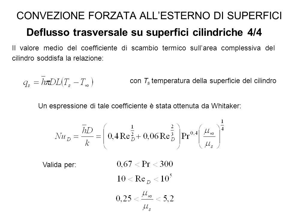 CONVEZIONE FORZATA ALL'ESTERNO DI SUPERFICI Deflusso trasversale su superfici cilindriche 4/4 Il valore medio del coefficiente di scambio termico sull