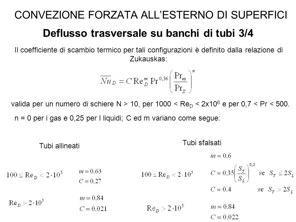 CONVEZIONE FORZATA ALL'ESTERNO DI SUPERFICI Deflusso trasversale su banchi di tubi 3/4 Il coefficiente di scambio termico per tali configurazioni è de