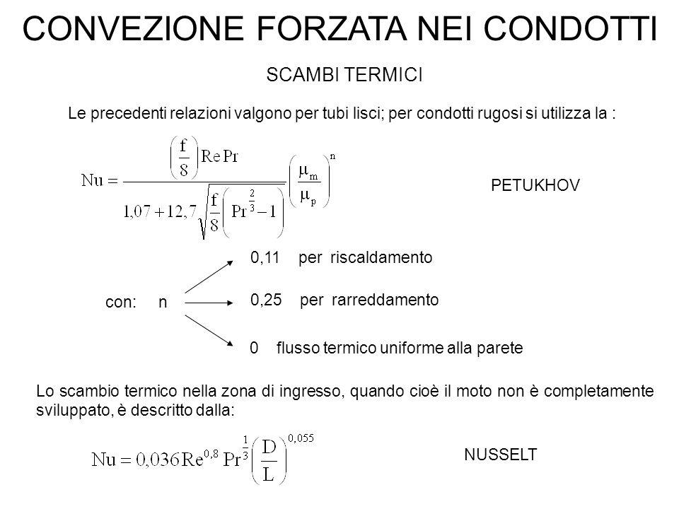 CONVEZIONE FORZATA NEI CONDOTTI SCAMBI TERMICI Le precedenti relazioni valgono per tubi lisci; per condotti rugosi si utilizza la : PETUKHOV con: n 0,