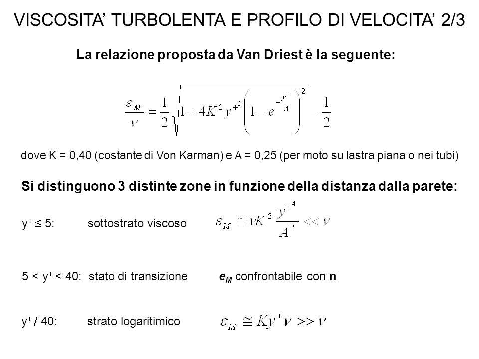 VISCOSITA' TURBOLENTA E PROFILO DI VELOCITA' 3/3 Su lastra piana, con gradiente di pressione nullo nel senso della corrente, si ha: (definizione di sforzo tangenziale) In forma adimensionale: con Dall'integrazione di questa equazione con l'equazione di Van Driest e la condizione al contorno di scorrimento nullo alla parete (u + = 0 per y + = 0) si ottiene il profilo di velocità: Il calcolo si ottiene per vie numeriche, con i risultati del grafico di seguito riportato: