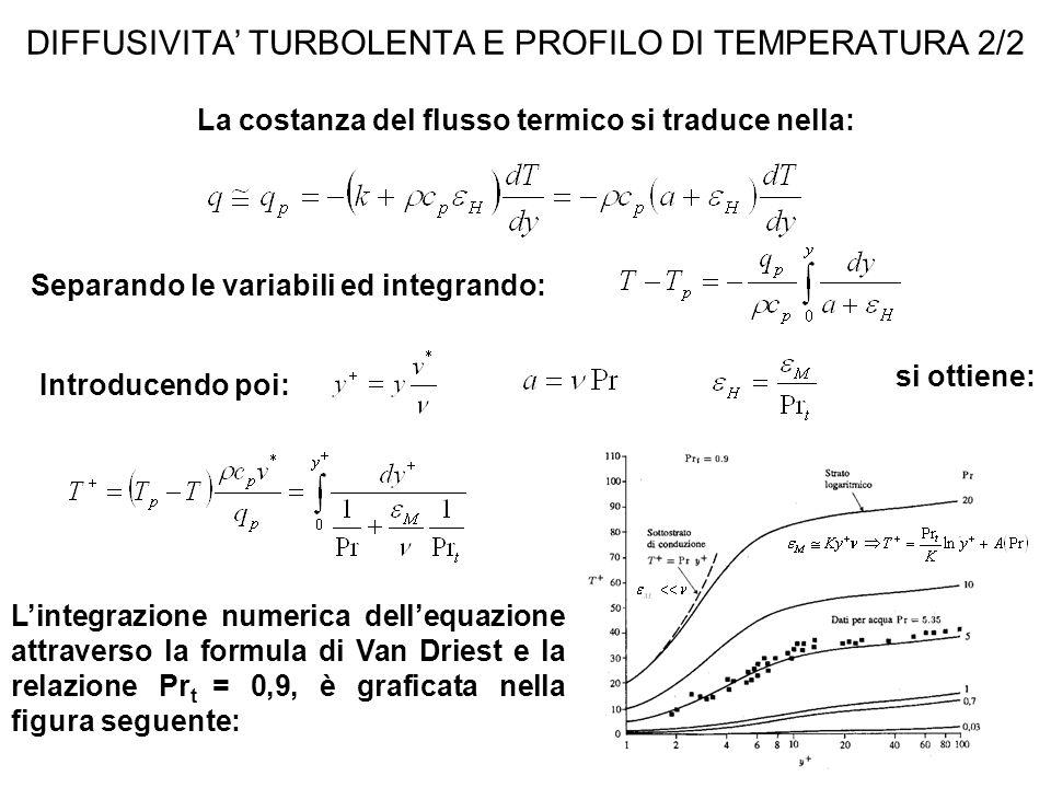 La distribuzione di velocità (moto turbolento) è: CONVEZIONE FORZATA NEI CONDOTTI Si utilizzano i risultati della geometria piana, con gli stessi coefficienti del moto laminare: con: v * velocità di attrito alla parete; T m temperatura di miscela con y è la distanza dalla parete del condotto.