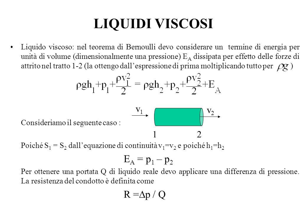 MOTO LAMINARE MOTO LAMINARE: il liquido si muove a strati (lamine) che scivolano uno sopra l'altro dove  e la viscosità del liquido che dipende dalle caratteristiche del liquido e dalla sua temperatura (  dimuinisce al crescere della temperatura  Per un liquido omogeneo in regime laminare la resistenza è EQUAZIONE DI POISEUILLE Poiché siamo in regime stazionario la portata è costante (Q=S v=  r 2 v) le forze di pressione saranno A  v2v2 v1v1