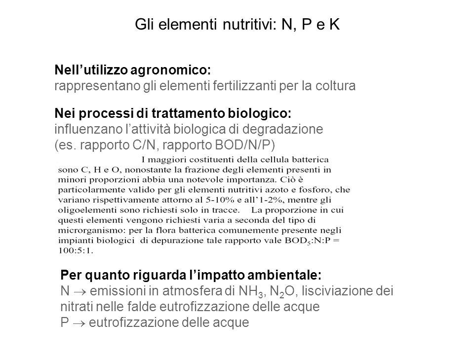 Gli elementi nutritivi: N, P e K Nell'utilizzo agronomico: rappresentano gli elementi fertilizzanti per la coltura Nei processi di trattamento biologico: influenzano l'attività biologica di degradazione (es.