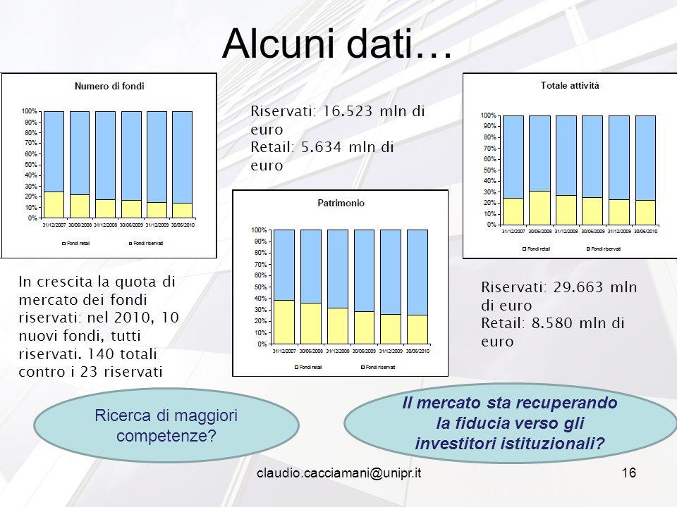 Alcuni dati… In crescita la quota di mercato dei fondi riservati: nel 2010, 10 nuovi fondi, tutti riservati. 140 totali contro i 23 riservati Riservat