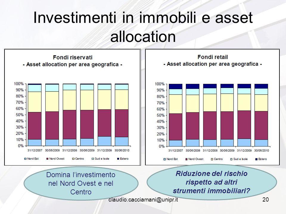 Investimenti in immobili e asset allocation Domina l'investimento nel Nord Ovest e nel Centro Riduzione del rischio rispetto ad altri strumenti immobiliari.