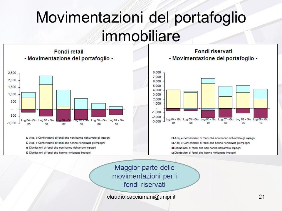 Movimentazioni del portafoglio immobiliare Maggior parte delle movimentazioni per i fondi riservati 21claudio.cacciamani@unipr.it