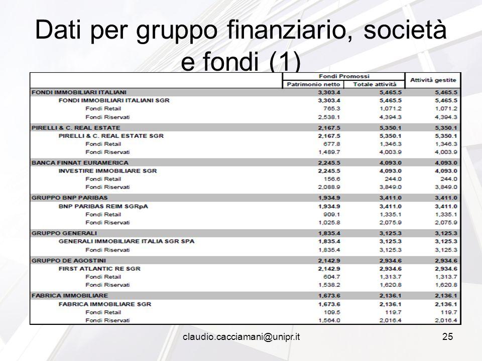 Dati per gruppo finanziario, società e fondi (1) claudio.cacciamani@unipr.it25