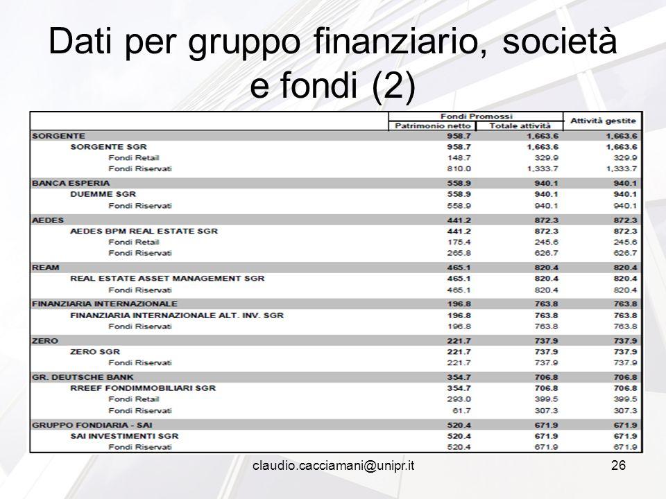 Dati per gruppo finanziario, società e fondi (2) claudio.cacciamani@unipr.it26