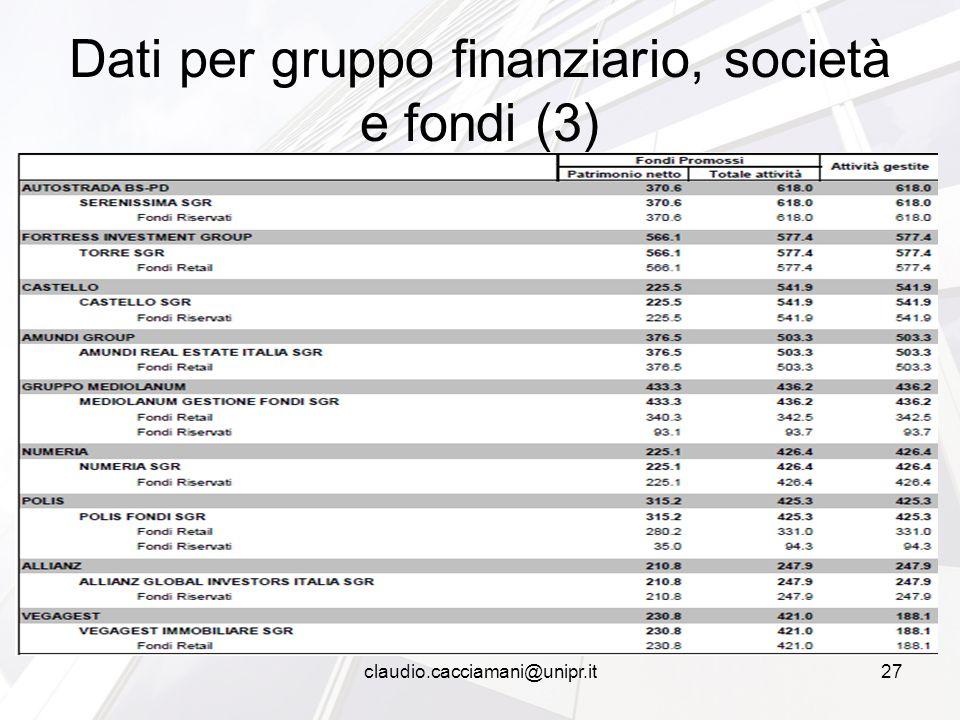 Dati per gruppo finanziario, società e fondi (3) claudio.cacciamani@unipr.it27