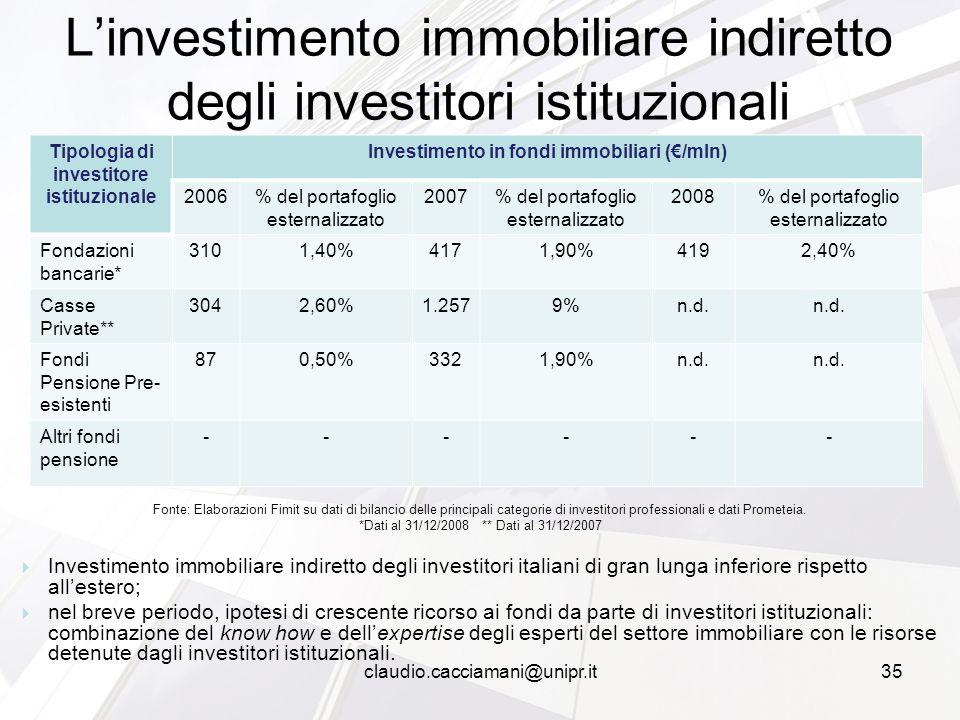 Tipologia di investitore istituzionale Investimento in fondi immobiliari (€/mln) 2006% del portafoglio esternalizzato 2007% del portafoglio esternalizzato 2008% del portafoglio esternalizzato Fondazioni bancarie* 3101,40%4171,90%4192,40% Casse Private** 3042,60%1.2579%n.d.