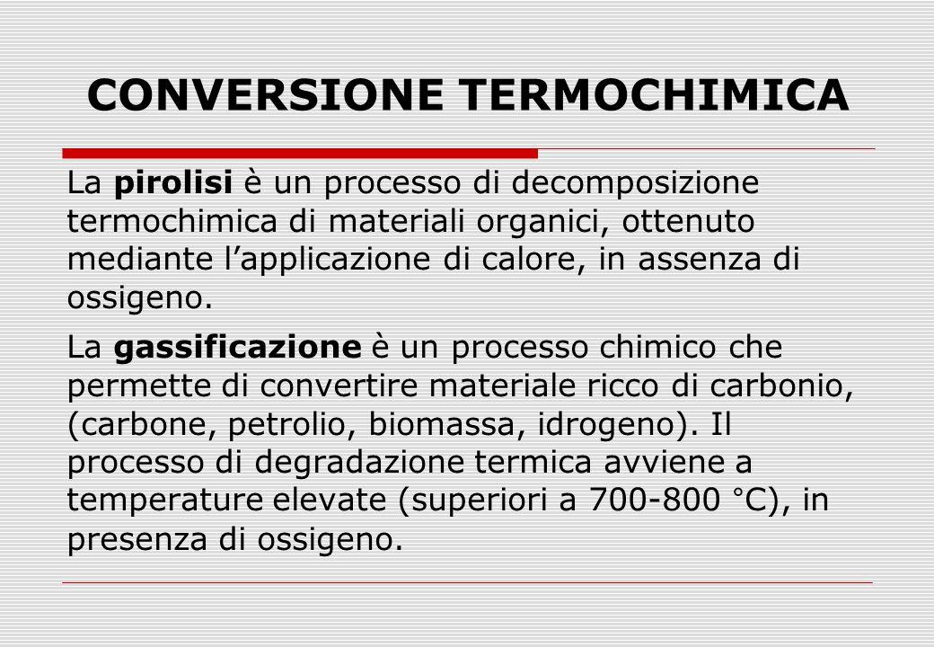 CONVERSIONE TERMOCHIMICA La pirolisi è un processo di decomposizione termochimica di materiali organici, ottenuto mediante l'applicazione di calore, in assenza di ossigeno.