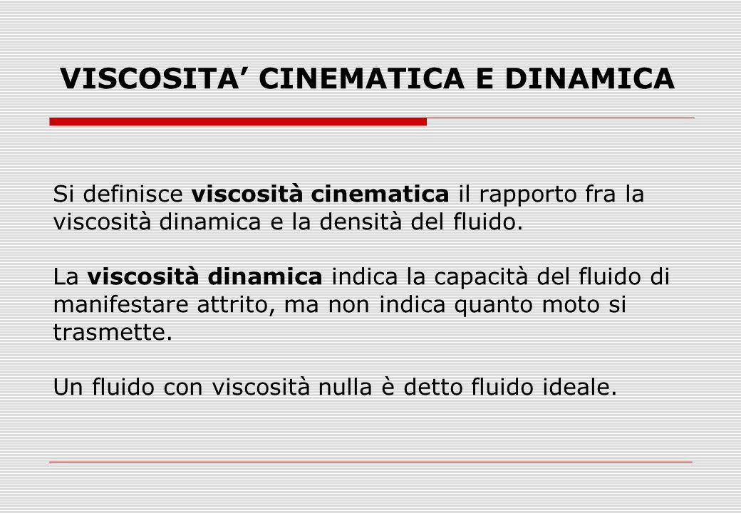 VISCOSITA' CINEMATICA E DINAMICA Si definisce viscosità cinematica il rapporto fra la viscosità dinamica e la densità del fluido.