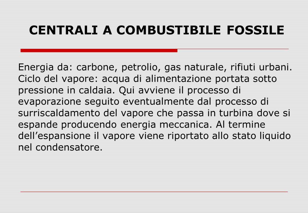 CENTRALI A COMBUSTIBILE FOSSILE Energia da: carbone, petrolio, gas naturale, rifiuti urbani.