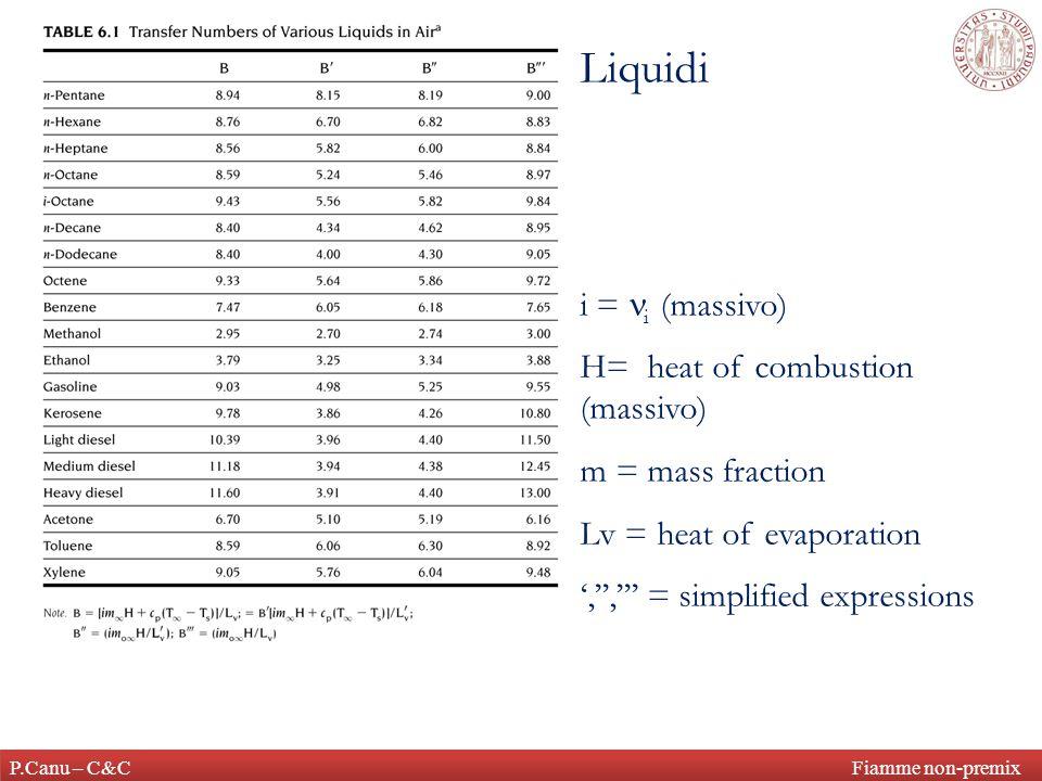 P.Canu – C&C Fiamme non-premix Liquidi i = i (massivo) H= heat of combustion (massivo) m = mass fraction Lv = heat of evaporation ','',''' = simplified expressions