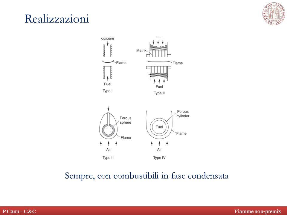 P.Canu – C&C Fiamme non-premix Realizzazioni Sempre, con combustibili in fase condensata