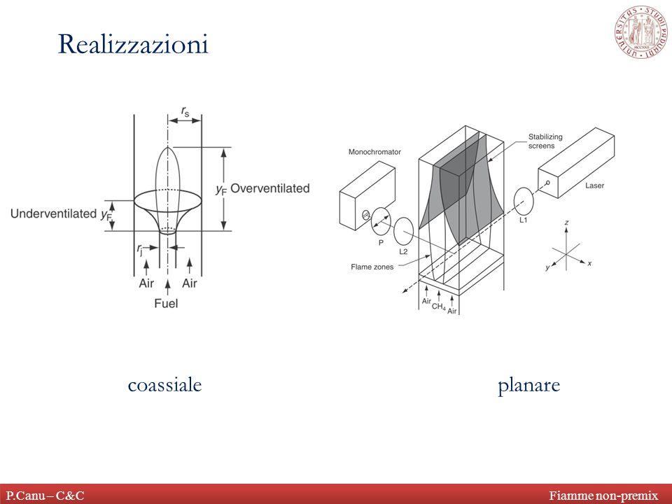 P.Canu – C&C Fiamme non-premix Realizzazioni coassialeplanare