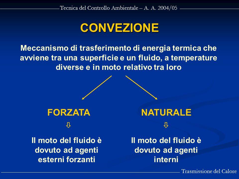 Tecnica del Controllo Ambientale – A. A. 2004/05 Trasmissione del Calore CONVEZIONE Meccanismo di trasferimento di energia termica che avviene tra una