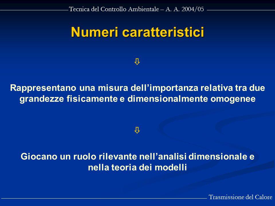 Tecnica del Controllo Ambientale – A. A. 2004/05 Trasmissione del Calore Numeri caratteristici Rappresentano una misura dell'importanza relativa tra d