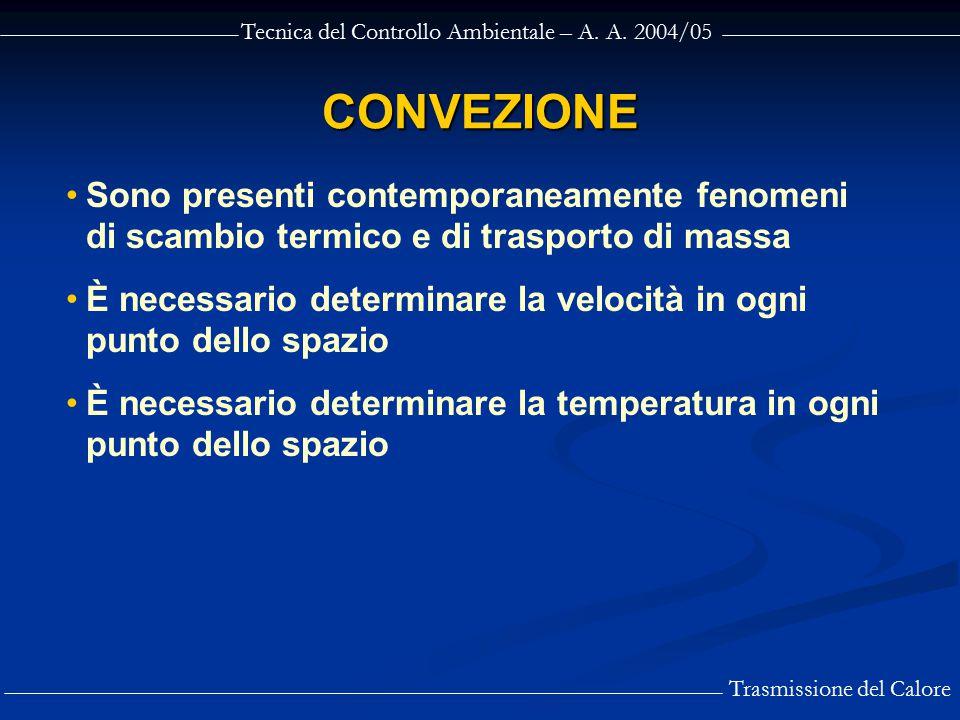 Tecnica del Controllo Ambientale – A. A. 2004/05 Trasmissione del Calore CONVEZIONE Sono presenti contemporaneamente fenomeni di scambio termico e di