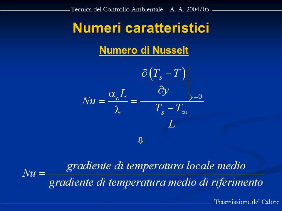 Tecnica del Controllo Ambientale – A. A. 2004/05 Trasmissione del Calore Numeri caratteristici Numero di Nusselt 