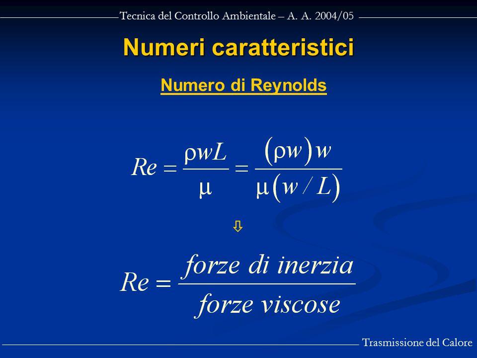 Tecnica del Controllo Ambientale – A. A. 2004/05 Trasmissione del Calore Numeri caratteristici Numero di Reynolds 