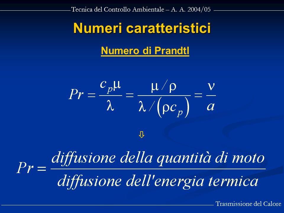 Tecnica del Controllo Ambientale – A. A. 2004/05 Trasmissione del Calore Numeri caratteristici Numero di Prandtl 