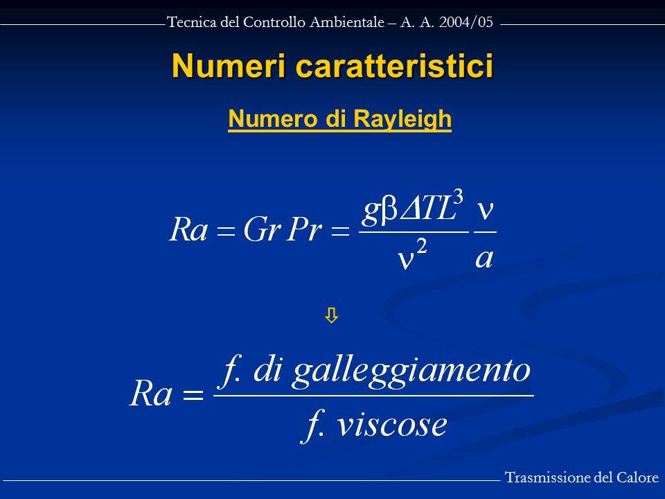 Tecnica del Controllo Ambientale – A. A. 2004/05 Trasmissione del Calore Numeri caratteristici Numero di Rayleigh 