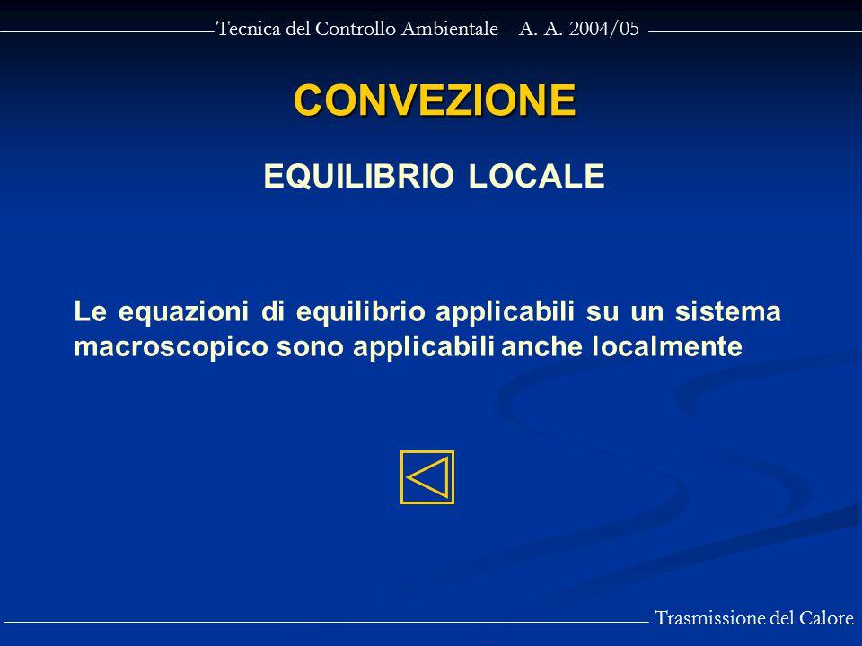 Tecnica del Controllo Ambientale – A. A. 2004/05 Trasmissione del Calore CONVEZIONE EQUILIBRIO LOCALE Le equazioni di equilibrio applicabili su un sis