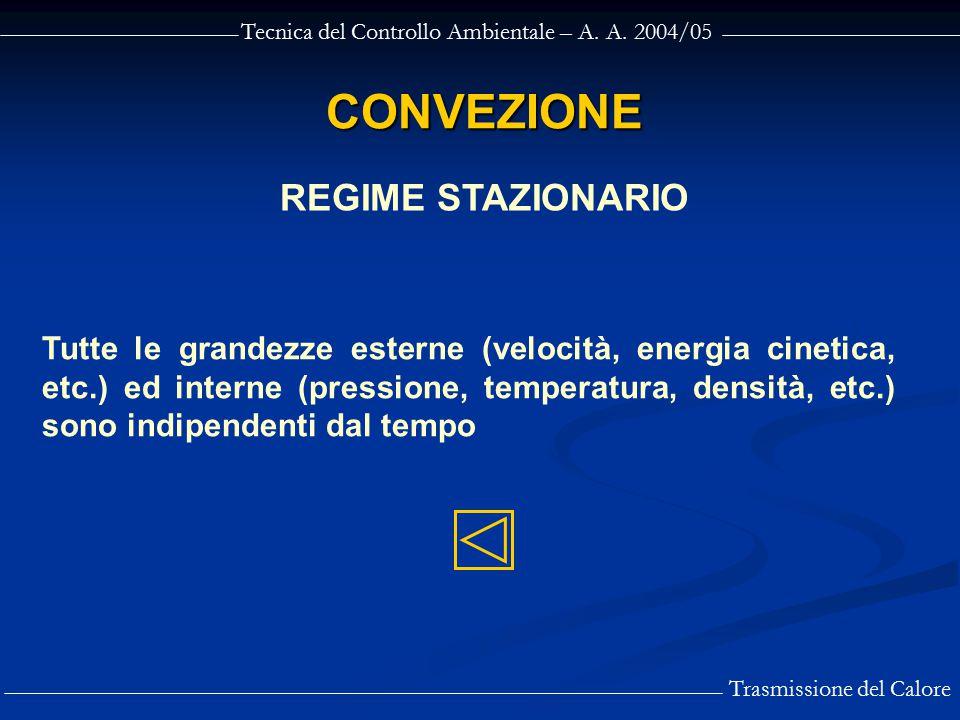Tecnica del Controllo Ambientale – A. A. 2004/05 Trasmissione del Calore CONVEZIONE REGIME STAZIONARIO Tutte le grandezze esterne (velocità, energia c
