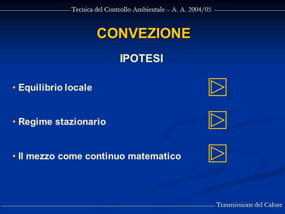 Tecnica del Controllo Ambientale – A. A. 2004/05 Trasmissione del Calore CONVEZIONE IPOTESI Equilibrio locale Regime stazionario Il mezzo come continu