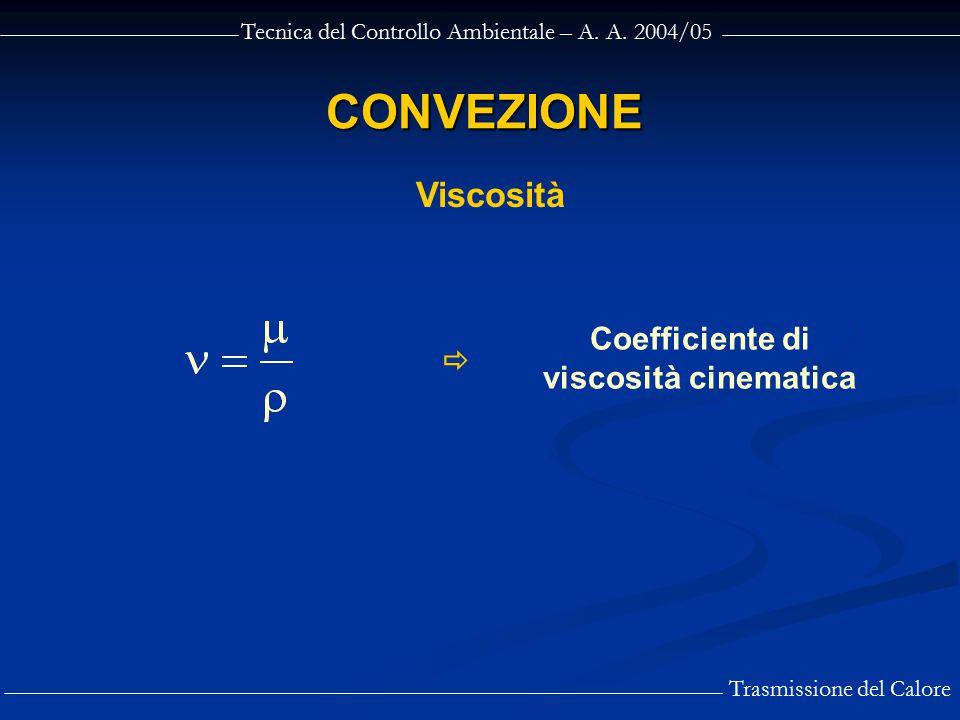 Tecnica del Controllo Ambientale – A. A. 2004/05 Trasmissione del Calore CONVEZIONE Viscosità  Coefficiente di viscosità cinematica