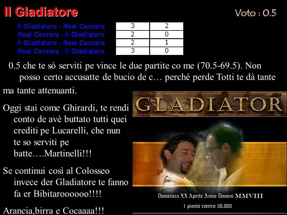Il Gladiatore Voto : 0.5 0.5 che te sò serviti pe vince le due partite co me (70.5-69.5). Non posso certo accusatte de bucio de c… perché perde Totti