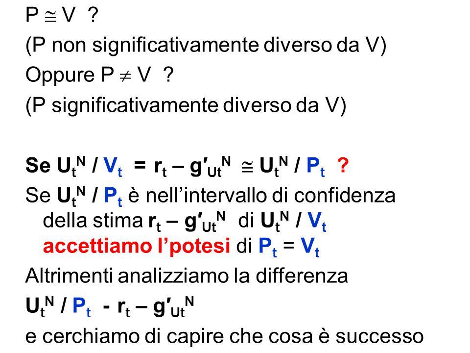 P  V ? (P non significativamente diverso da V) Oppure P  V ? (P significativamente diverso da V) Se U t N / V t = r t – g′ Ut N  U t N / P t ? Se U