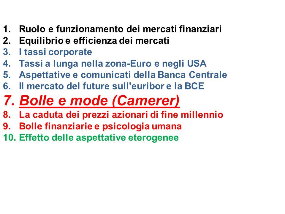 1.Ruolo e funzionamento dei mercati finanziari 2.Equilibrio e efficienza dei mercati 3.I tassi corporate 4.Tassi a lunga nella zona-Euro e negli USA 5