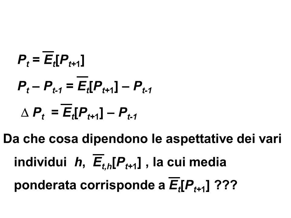 P t = E t [P t+1 ] P t – P t-1 = E t [P t+1 ] – P t-1  P t = E t [P t+1 ] – P t-1 Da che cosa dipendono le aspettative dei vari individui h, E t,h [P